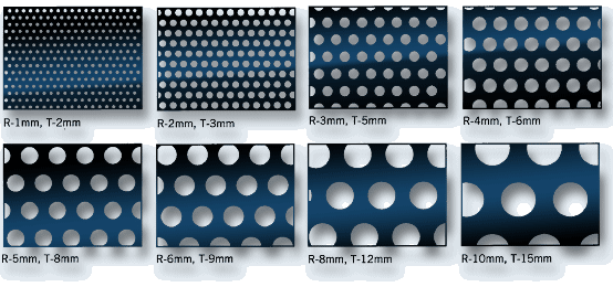Aluminium sheet Perforated
